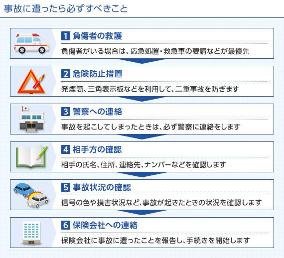 自転車の 自転車 交通事故 保険 : ... 保険スクエアbang! 自動車保険