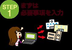 STEP1 まずは必要事項を入力