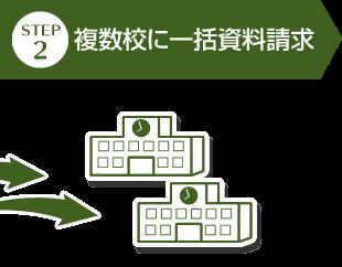 STEP2 複数校に一括資料請求
