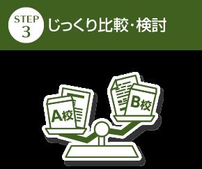 STEP3 じっくり比較・検討