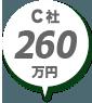 C社:86万円